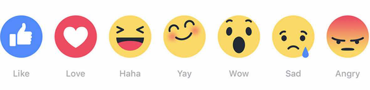Les 6 réactions proposées en test sur Facebook.
